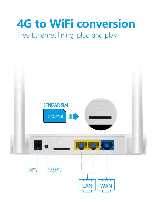 Amazon.com: Router inalámbrico 4G, con tarjeta SIM WiFi ...