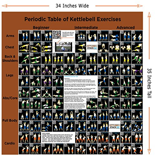 Stack 52 Kettlebell Exercise Poster: Periodic Table of Kettlebell Exercises. Video Instructions Included. Learn Kettle Bell Moves and Conditioning Drills. Home Fitness Workout Program.