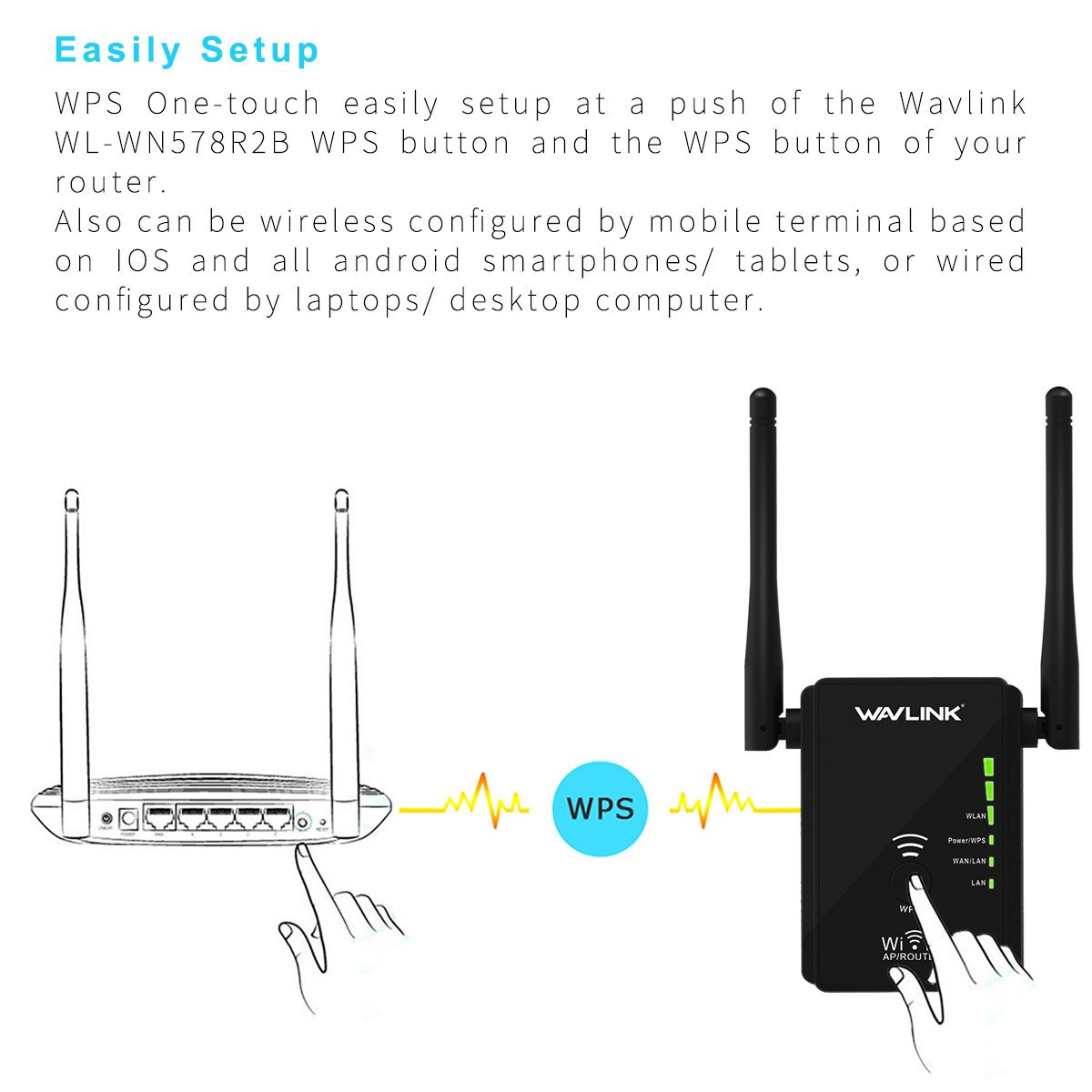 High Power 300Mbps WiFi Range Extender, WAVLINK High Power N300 Wireless WiFi Repeater Signal Booster/Access Point/Router 2 Ethernet Port/External Antenna by WAVLINK (Image #5)