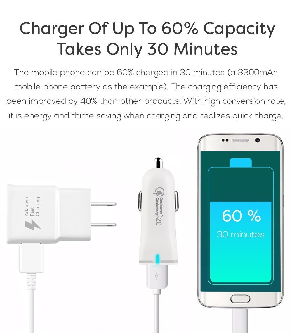 Lg V40 Quick Usb Type C Charger Set By Boxgear Rapid The Circuit Adapter Charge Mobile Phones Phone Battery Fast Wall And Car With 4 Feet Cable Compatible V35 V30 V20