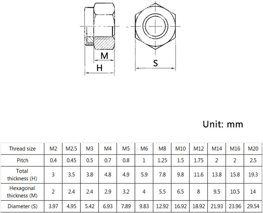 Pack of 25Pcs WINSINN M8 lock nut M8 1.25 Pitch 304 Stainless Steel Self Nylon Nut Lock Clinching Hex Nuts