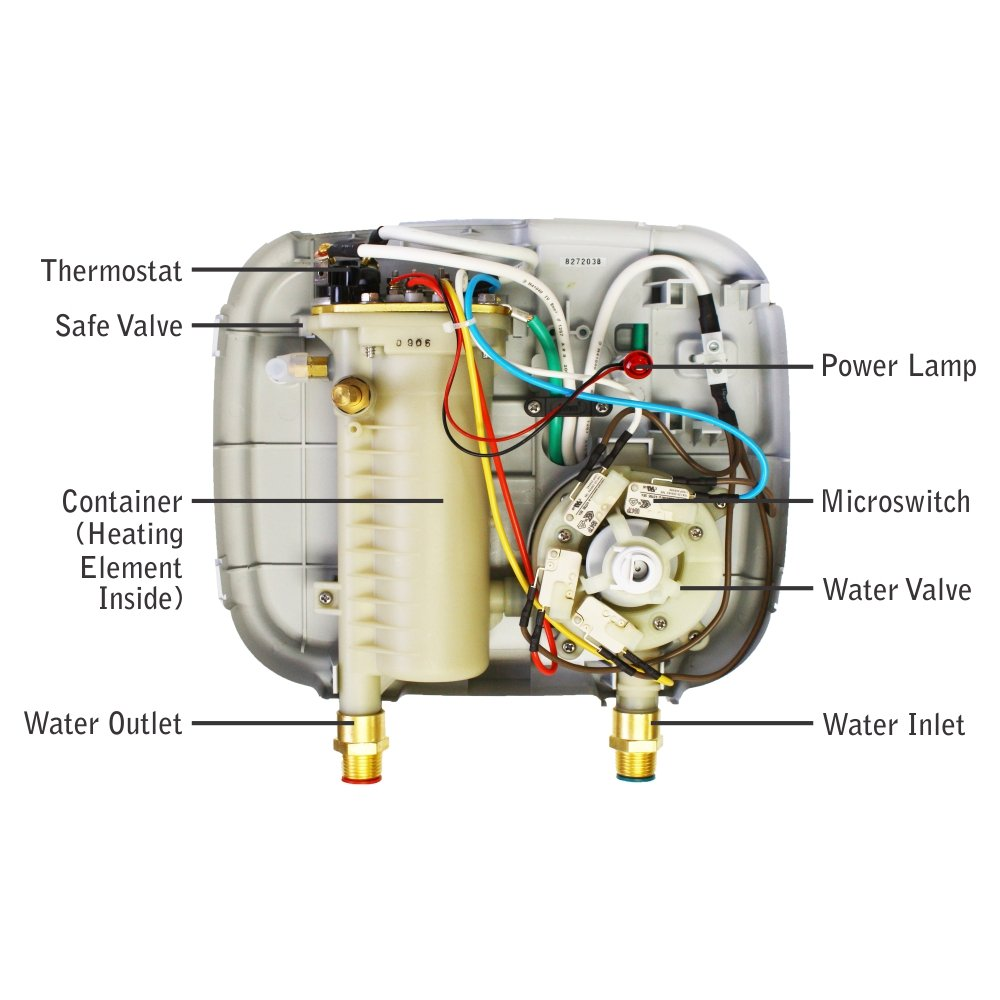 Marey Power Pak Plus Tankless Electric Water Heater Secura Key Wiring Diagram Home Improvement