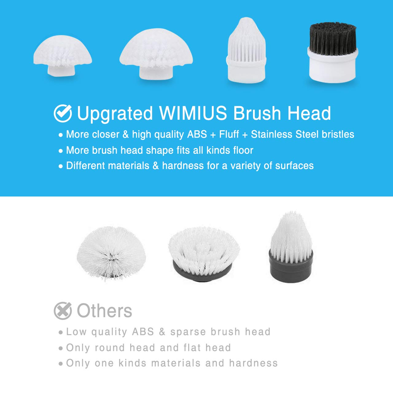 Upgraded Spin Scrubber with 1 Stain Steel Brush, WiMiUS 360 Degrees Electric Spin Scubber with 4 Brush Replacement Heads Cordless Power Srubber Cleaning Brush for Bathroom Kitchen,Tub (Spin Scrubber) by WiMiUS (Image #7)