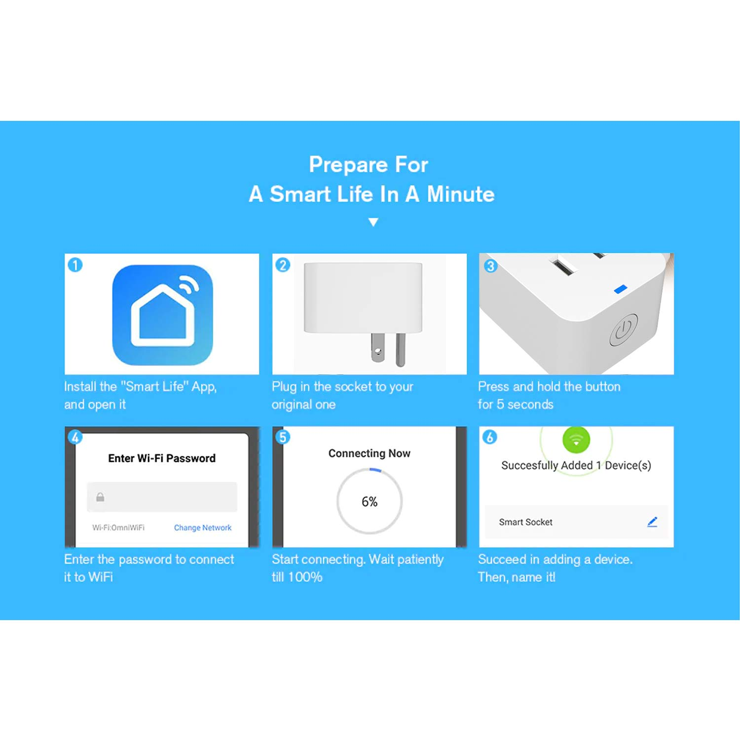 WiFi Smart Plugs, Mini Outlets Works with Voice Activated Alexa Echo