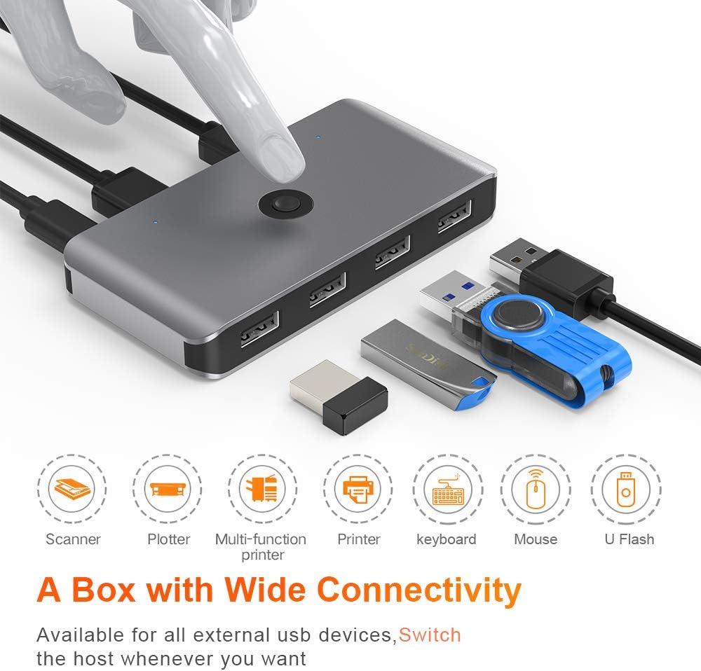 USB 2.0 Selección conmutador, 4 Uso compartido Dispositivos USB Caja conmutación de Dispositivos para PC, Impresora, escáner, Mouse, Teclado con 2 Cables USB de A a A Compatible con Mac/Windows/Linux: Amazon.es: Electrónica