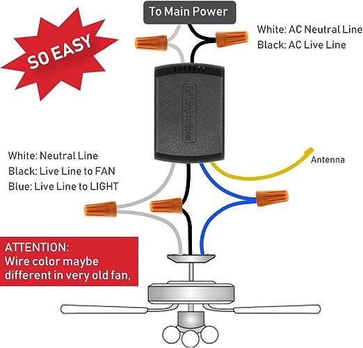 YUKIHALU - Kit de control remoto universal para ventilador de techo con luz y temporizador, mando a distancia inalámbrico y receptor para Hunter Harbor Breeze ...