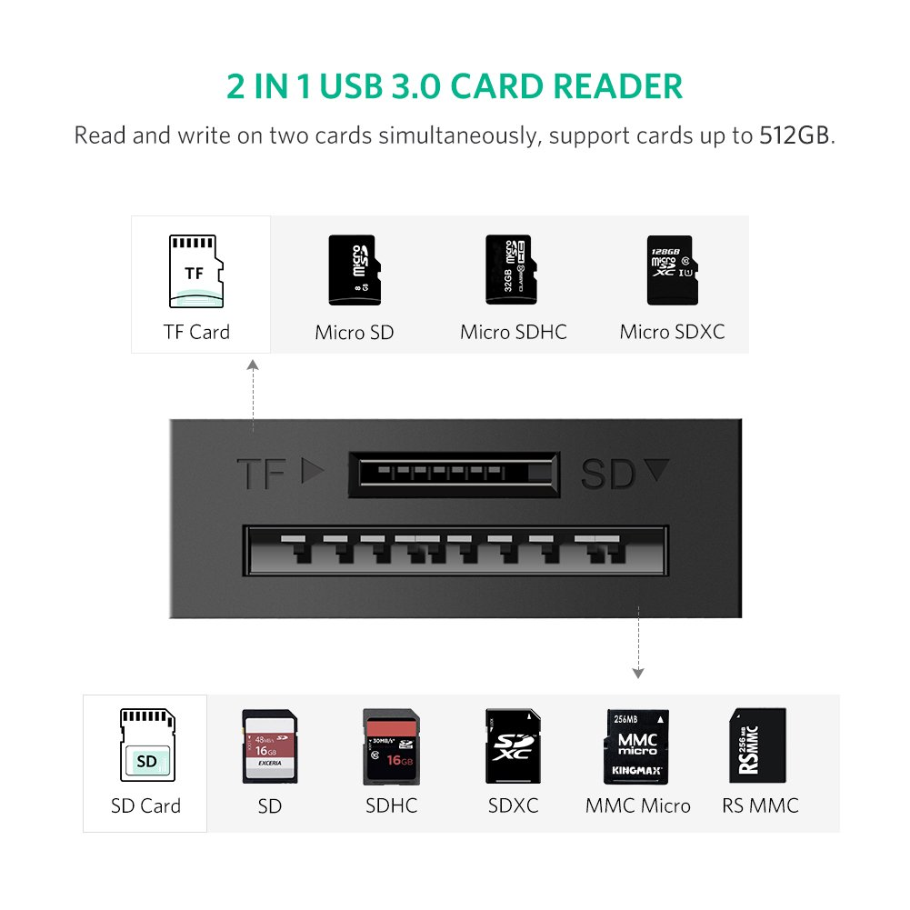 UGREEN SD Card Reader USB 3.0 Dual Slot Flash Memory Card Reader TF, SD, Micro SD, SDXC, SDHC, MMC, RS-MMC, Micro SDXC, Micro SDHC, UHS-I for Mac, ...