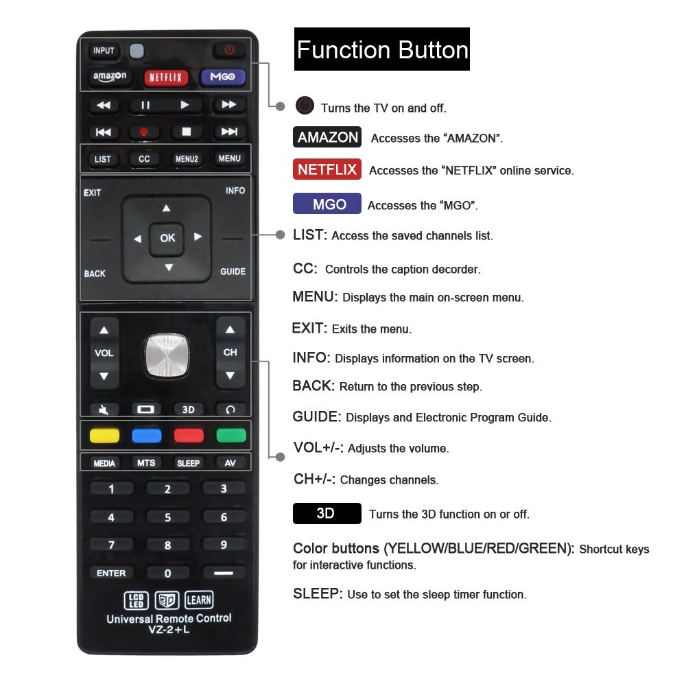 LuckyStar Universal TV Remote Control Compatible with Vizio Brand LED LCD  Smart E Series TV Smart Internet Apps with Amazon, Netflix and M-GO Keys,  if