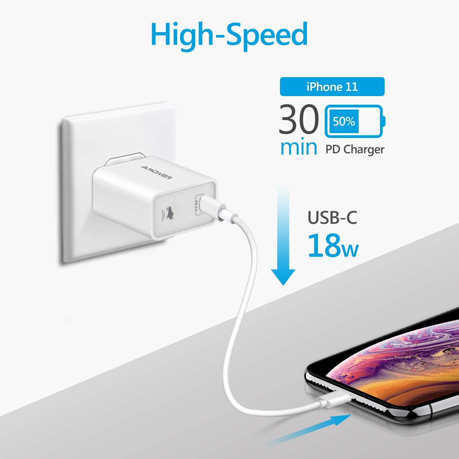 USB C Charger iPad Pro Galaxy S10+// S9+ LG V50 Google Pixel 3a// XL Amoner 18W PD 3.0 Type-C Fast Charging Adapter Compatible with iPhone 11//11Pro//11 Pro Max//Xs Max//XR//X// 8 Plus