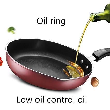 Sartenes antiadherentes descargados, sartén de acero al carbono de hierro fundido con wok de hierro
