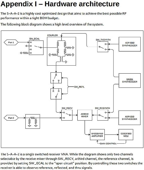 50kHz 3G Vector Web Analizador de S-A-A-2 NanoVNA V2 de Onda ...