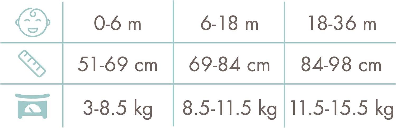 Sacco nanna in mussola di cotone multistrato met/à stagione 1,5 TOG jungle marmellata Aden 18-36 mesi Anais