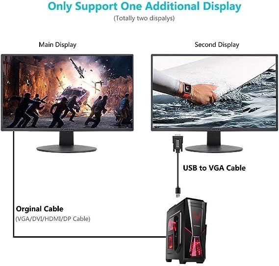 Cable VGA a HDMI de 1,8 m (PC Viejo a Nuevo TV/Monitor con HDMI), FOINNEX VGA a HDMI Cable con Audio para conectar PC Antiguo, portátil con Salida VGA a Nuevo Monitor,