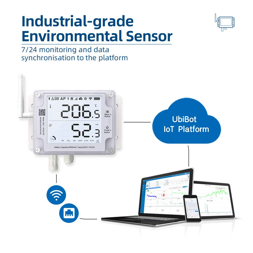 Ubibot GS1-AETH1RS Wireless Temperature Monitor WiFi Humidity Sensor No Hub Required 2.4G WiFi Powered Remote Temperature Data Logger