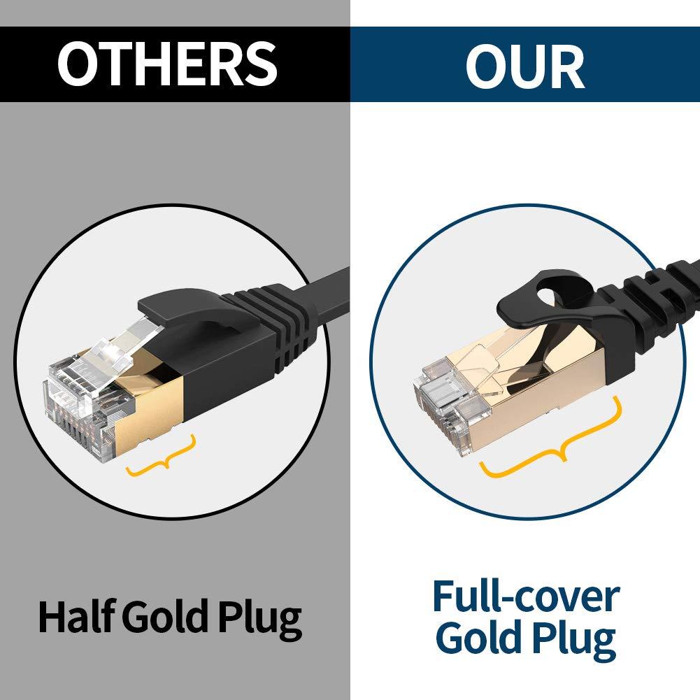 1-50Ft Cat.8 Shielded 2GHz 40G RJ45 Network LAN Ethernet S//FTP Lot Cable Black