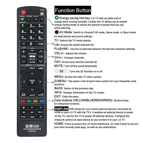 amazon com gvirtue remote control compatible replacement for lg rh amazon com lg air conditioner remote control user manual lg remote control instruction manual