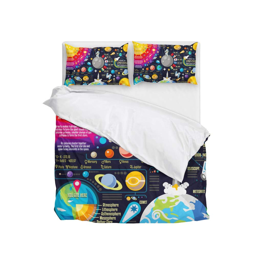 Cooper girl Cartoon Solar System Duvet Cover Set King Soft Microfiber Polyester 1 Duvet Cover and 2 Pillow Shams Three Piece