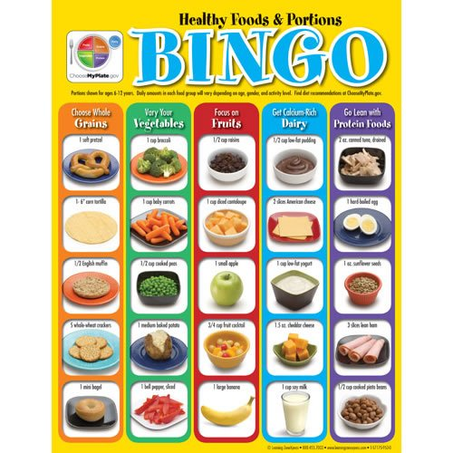 - My Plate Healthy Food and Portions Bingo