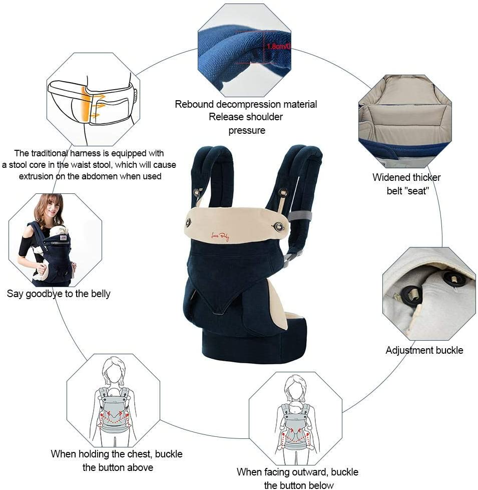 Baby Carrier Infant Carrier Front-Holding Safe Newborn Sling Back Multi-Function Four Seasons Universal Ergonomic Design Soft Breathable Cotton Navy