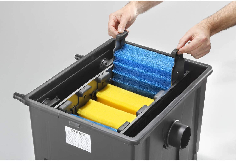 Solar Estanque Filtro Set Premium 2500/L//h caudal 50/W M/ódulo Solar 2/m Altura de extracci/ón filtro solar exterior filtro estanque Esotec Pro Juego completo 101080