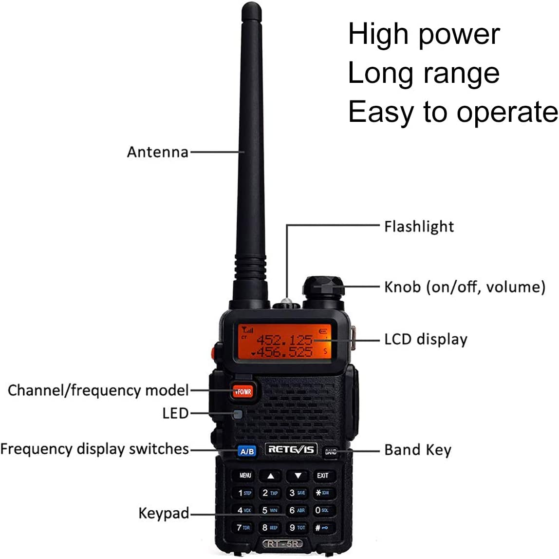 Retevis RT-5R 2 Way Radio 128CH FM UHF VHF Radio Dual Band Two-Way Radio Rechargeable Long Range Walkie Talkies for Adults (6 Pack) 612BsVswJHKLSL1200_