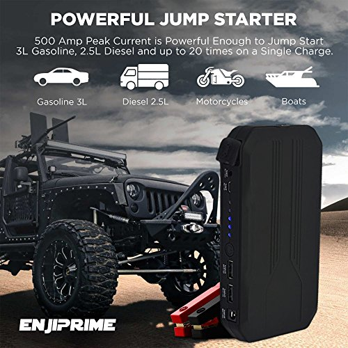 Portable Car Battery Jump Starter Pack - Charger with Jumper Cables, Emergency Kit for Engines Up to 3L Gas, Phone Power Bank, Smart Charging Port, LED Flashlight, Cargador de Bateria by Enji Prime (Image #2)