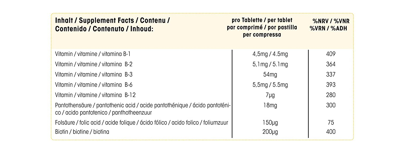 Vitamina B Complex - con todas las vitaminas B esenciales - Productos para la salud Warnke - 100 cápsulas - artículo 100% Vegetariano - sin levadura - 1 ...