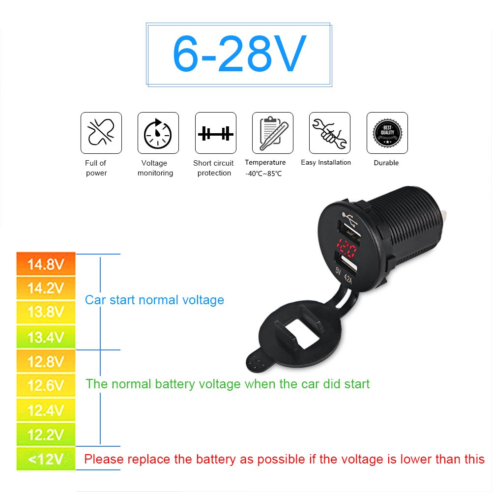 WATERWICH 5V 3.1A Marine Dual USB Car Charger Adapter Socket Waterproof with in-line Fuse for Universal Rocker Switch Boat RV Vehicle SUV Truck Yacht Trailer DS2032 3.1A with LED Light