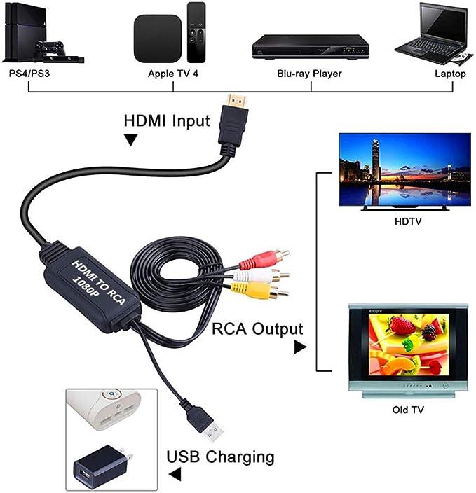 Fliyeong HDMI a AV1.8M Convertidor Adaptador con USB Fuente de alimentación Todo en uno HDMI de AV Cable para TV BLU-Ray DVD-Xbox-PS3-PS4: Amazon.es: Hogar