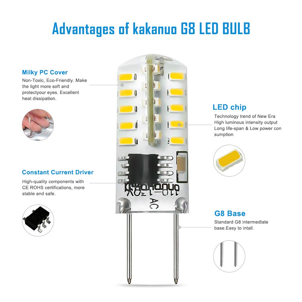 Eco Led Battery Pack Wiring Diagram S Video Cable Serial Port Kakanuo Dimmable G8 Bulb 2 Watt Warm White 3000k Bi Pin Base On