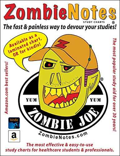 Zombie-Notes-ACLS-Certification-Exam-Prep