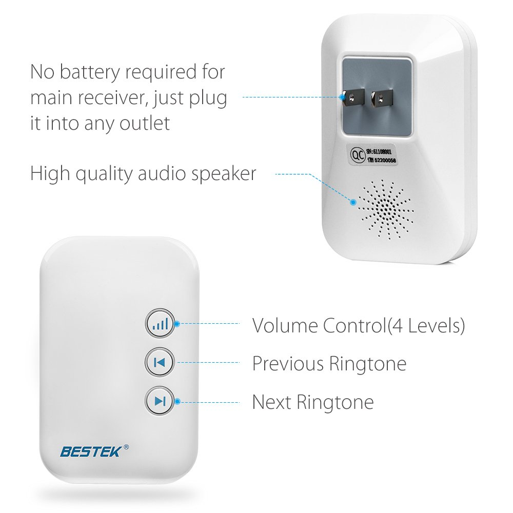 BESTEK Wireless Doorbell, Doorbell Kit Operating at over 500-feet Range with 2 Remote Buttons and 1 Plugin Receiver, LED Flash Lights, 36 Chimes for Home and Office (FCC Certification)-White by BESTEK (Image #3)