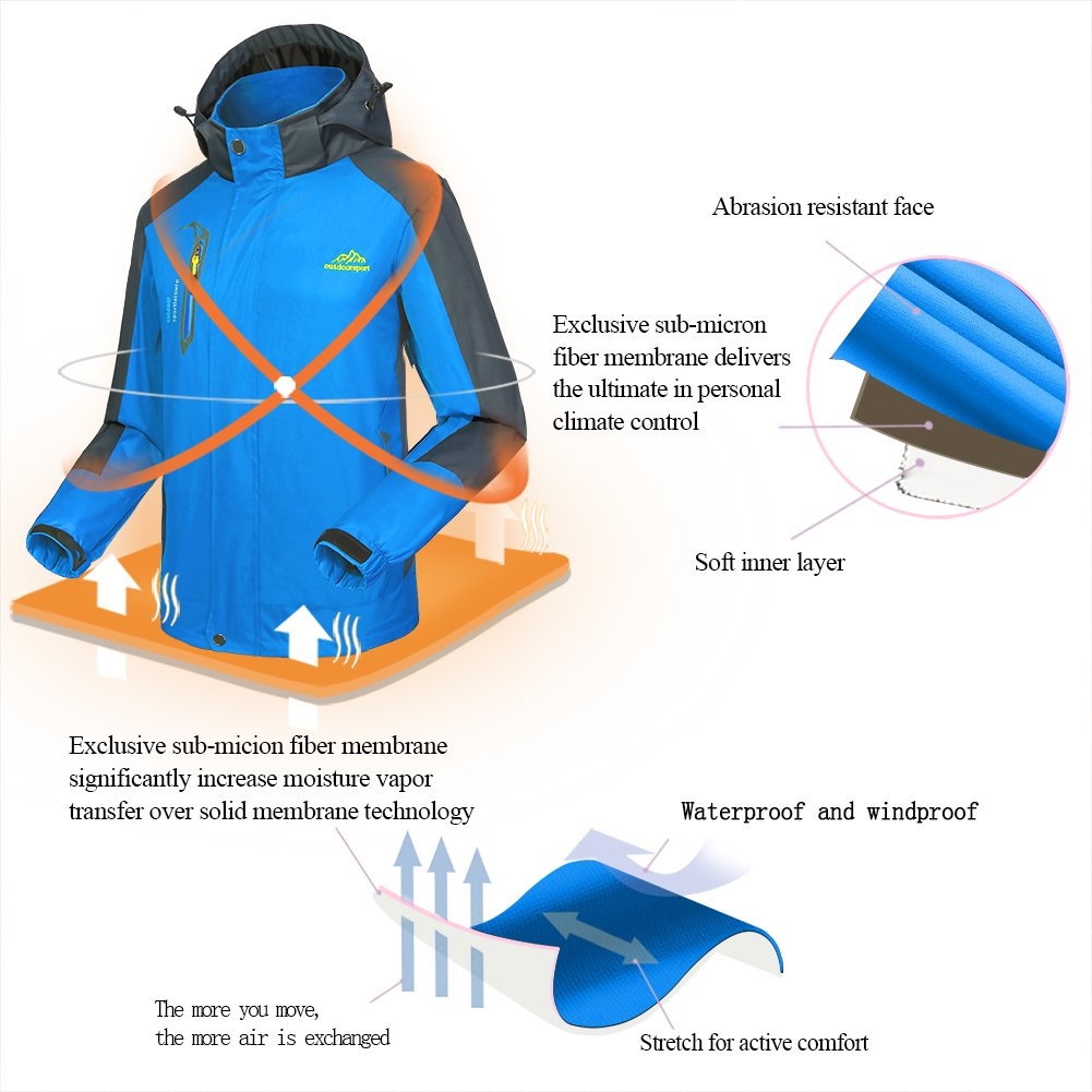 GIVBRO Wasserdichte Regenjacke Herren Softshell Sport Outdoorjacke 2018 Funktions Atmungsaktive Hooded Camping Hiking Jacke