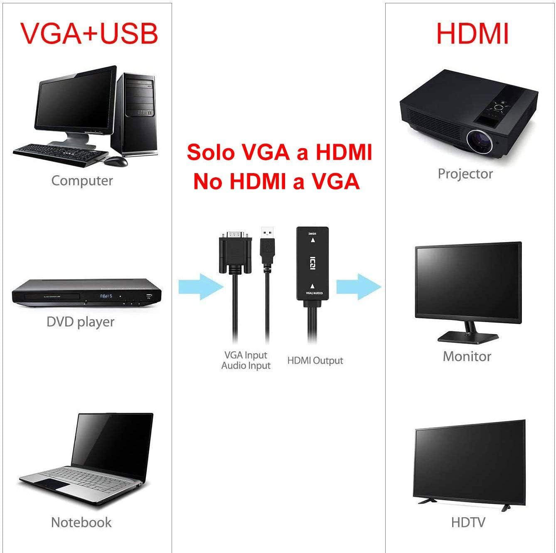 ICZI Adaptador VGA a HDMI con Audio USB, Cable VGA USB a HDMI con Sonido/Conectores Niquelados/Cables Recubierto de Cobre para Conectar PC Ordenador a Proyector HDTV Pantalla Monitor,Etc: Amazon.es: Electrónica