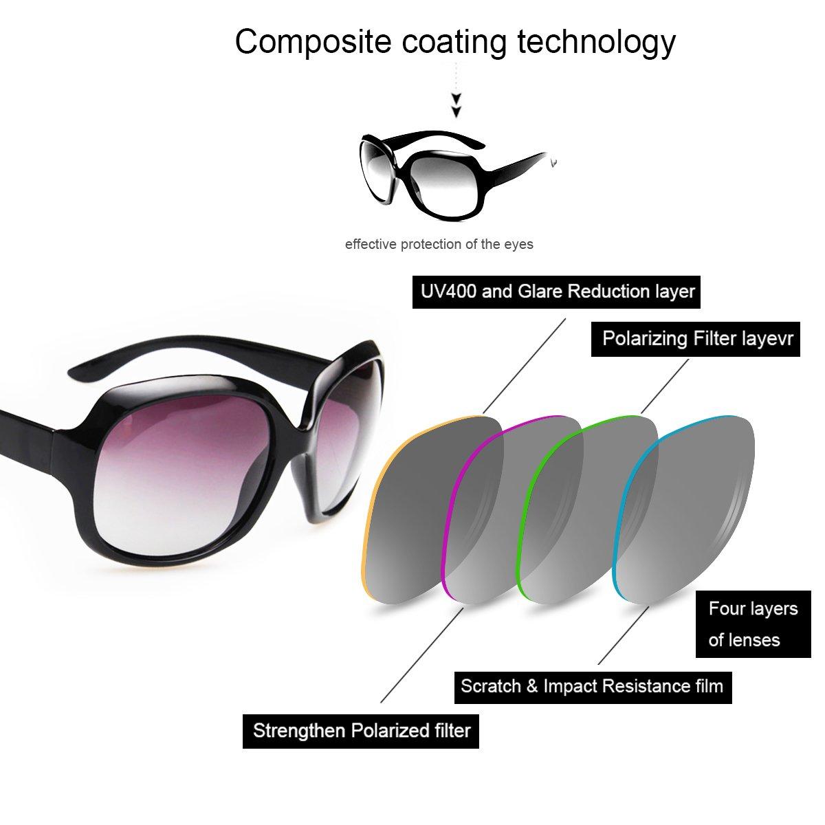 13d8a45599 Amazon.com  Polarized Sunglasses for Women