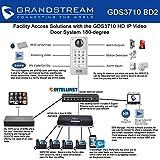 Grandstream GDS3710 IPVideo + IP PBX + NVR + IP Phone (x4) + Intellinet switch