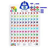 "Fun and Educational talking poster; The Electronic Interactive Wall Poster; Touch Activated( Push-To-Talk for kids and adults learning Chinese) 24.4"" x 16.5"" Number 1 to 100"