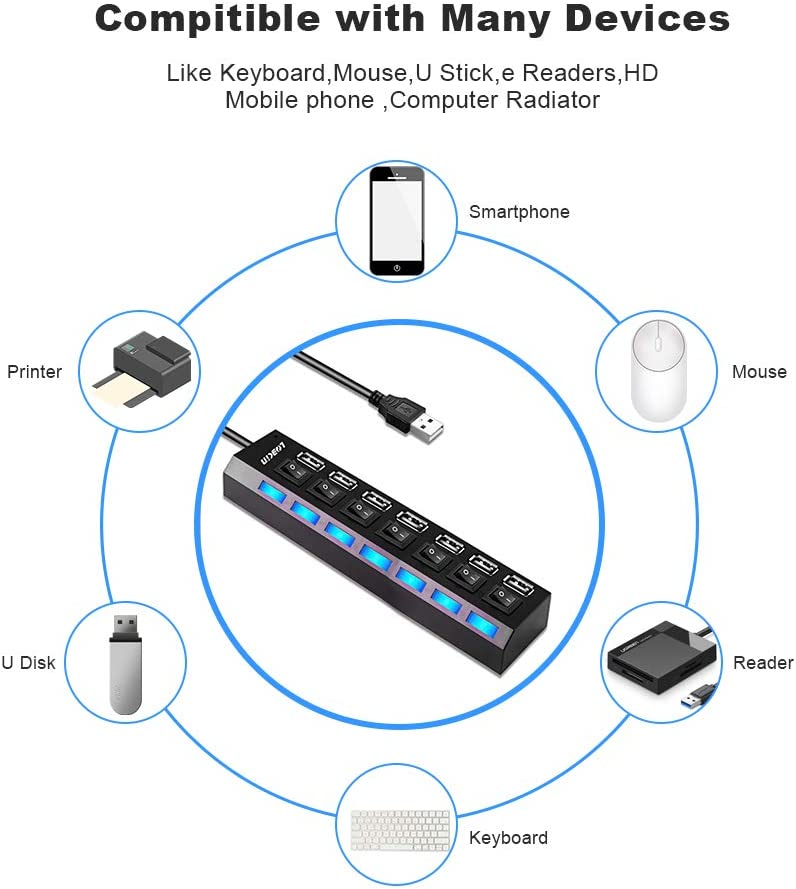 LOBKIN 7 in 1 USB Hub Black Mouse and More USB Potrs and Charging Ports with Individual On//Off Switches and LED Lights for PC USB Flash Drives