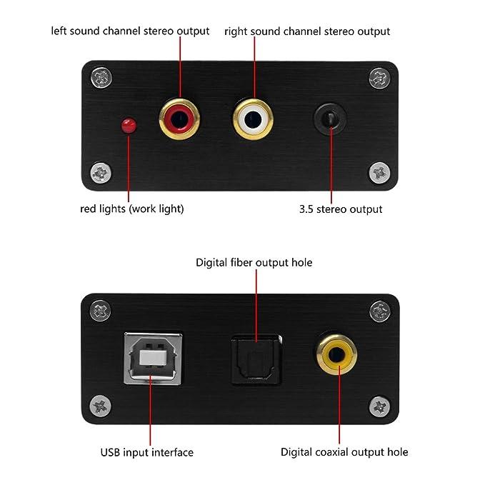 Signstek - HiFi USB para coaxial S/PDIF convertidor digital ...