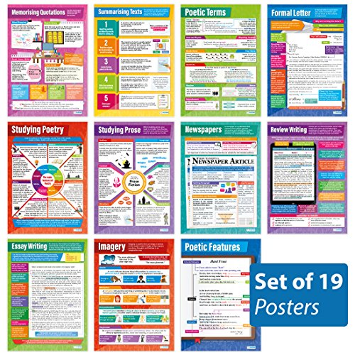 """(Reading and Writing Posters - Set of 19   English Posters   Gloss Paper Measuring 33"""" x 23.5""""   Language Arts Classroom Posters   Education Charts by Daydream Education)"""