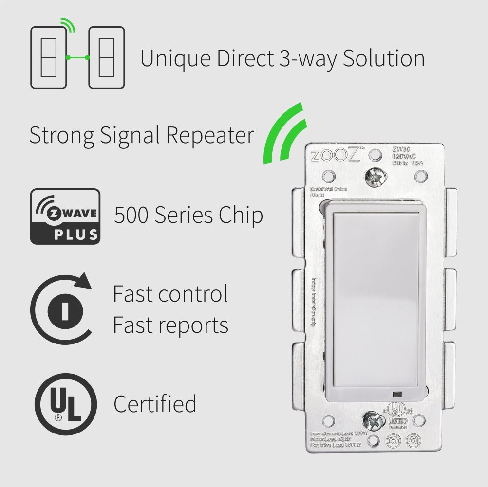 Zooz Z Wave Plus On Off Wall Switch Zen21 White Ver 20 Works Light Wiring Diagram As Well Add Lights To Existing 3 Way With Regular
