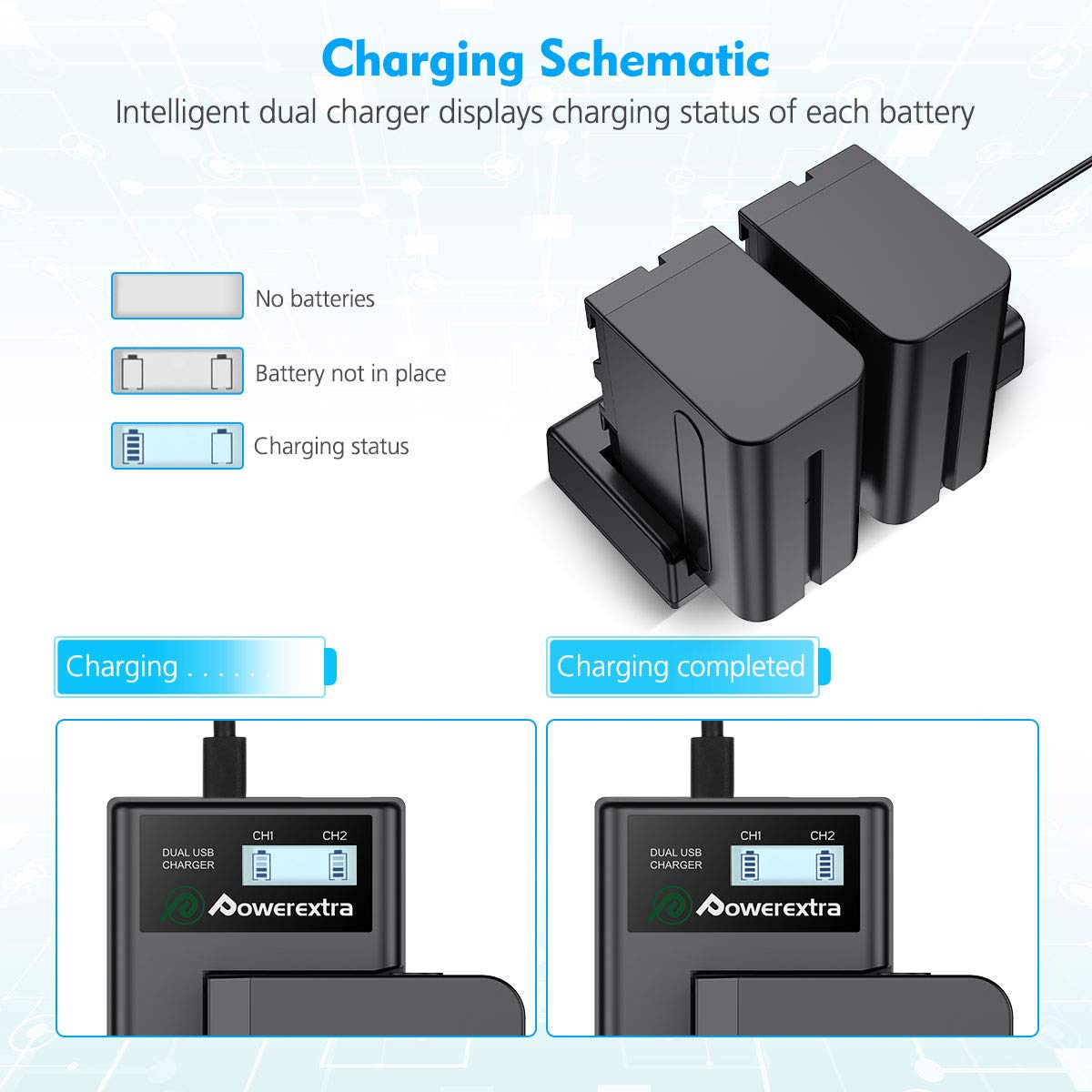 Powerextra 2 Pack Replacement Sony NP-F970 Battery and Smart LCD Display Dual USB Charger for Sony NP-F930 NP-F950 NP-F960 Battery and Sony CCD-SC55, TR516, TR716, TR818, TR910, TR917 by Powerextra (Image #5)
