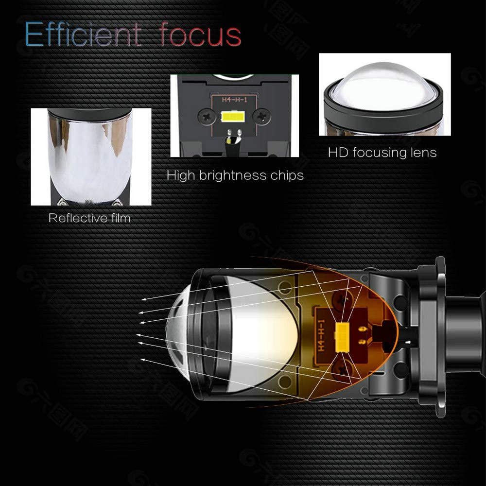 Heinmo H4 Led Headlight Bulbs Mini Projector Lens 9003 High Low Beam Solve Astigmatism Problem Plug Play H4 Led Headlights Conversion Kit Car Motorcycle 35W 5500K 8000LM 2pcs