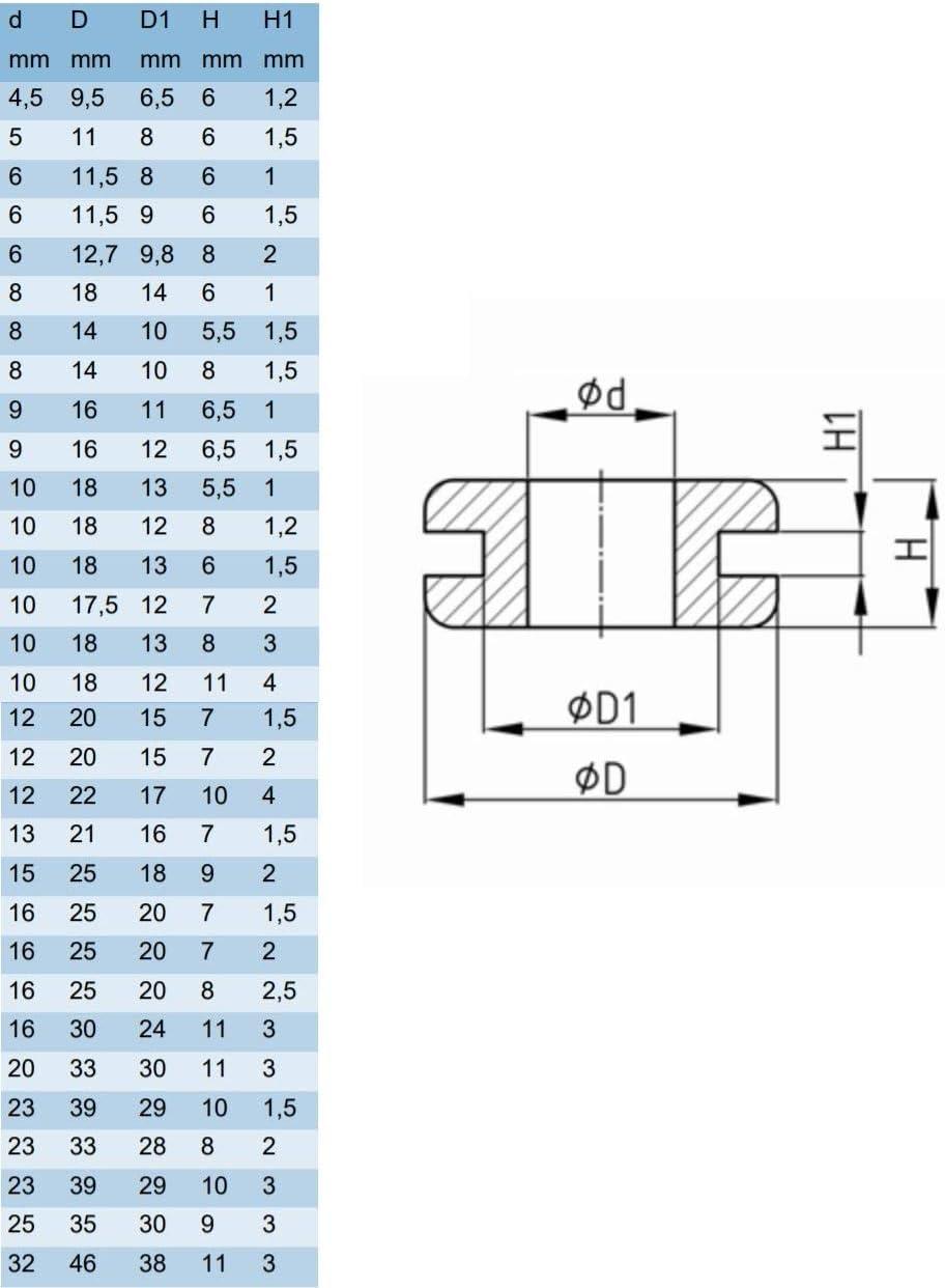 d=4.5 x H1=1.2 4 Kabeldurchf/ührung t/ülle weich PVC Durchgangstuelle Kabelt/ülle Planenhaken Rundkn/öpfe gummit/ülle Gummistopfen Snap On
