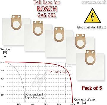 GAS-25 - Bolsa para aspiradoras industriales Bosch GAS 25: Amazon ...