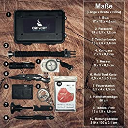 Survival Kit mit E-Books Erklärung – Notfall Set