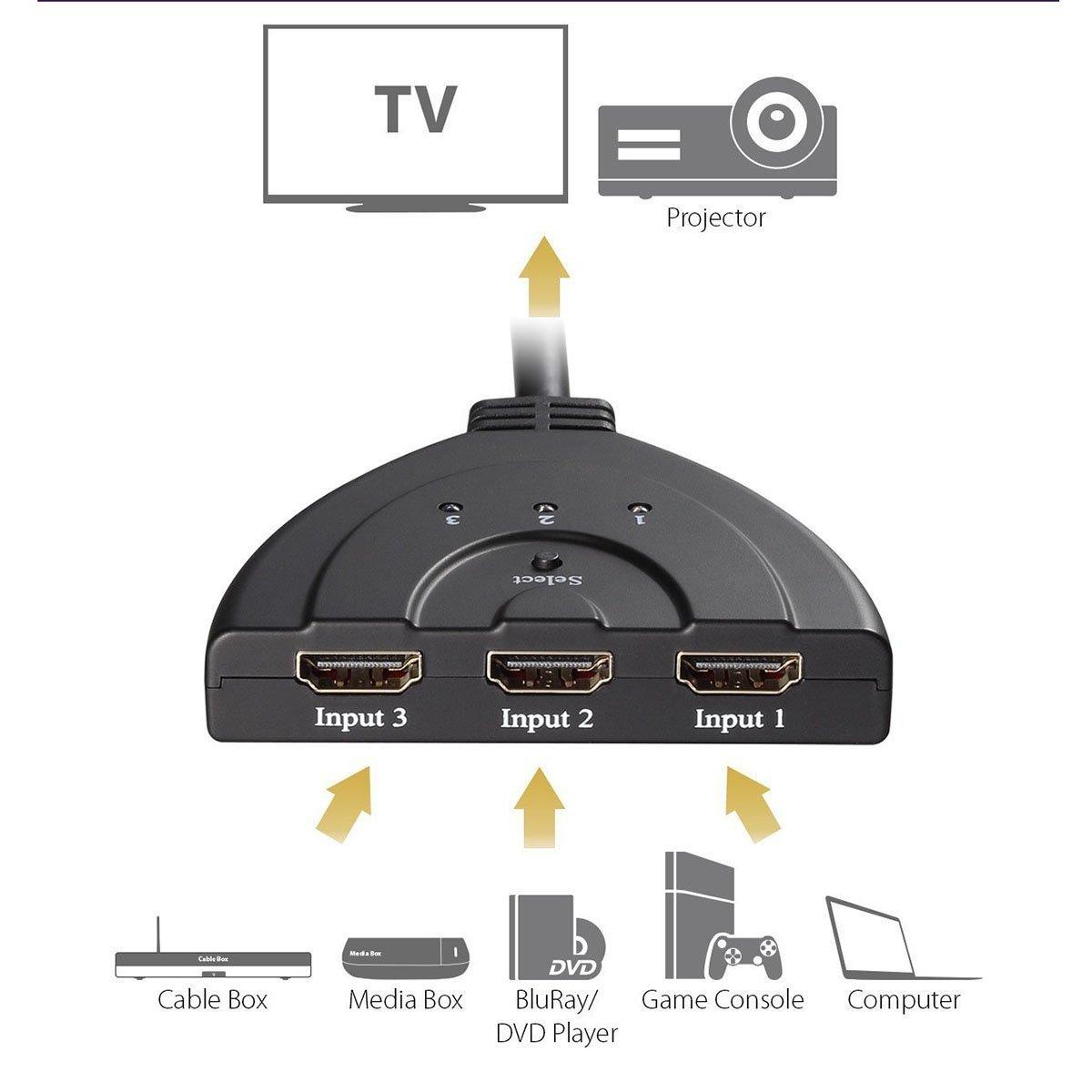 Isuper Cavo HDMI 3-Port Switch 3 x ingresso 1 x uscita per HD 1080 p HDTV sistema Home Theater, HD TV, PS3, Xbox One, Xbox 360, DVD
