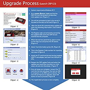 Launch Creader CRP123 Engine/ABS/SRS/Transmission Automotive Code Reader CRP123 OBD2 EOBD scanner