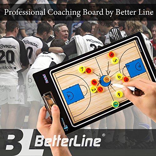 Review BETTERLINE Premium Coaching Board