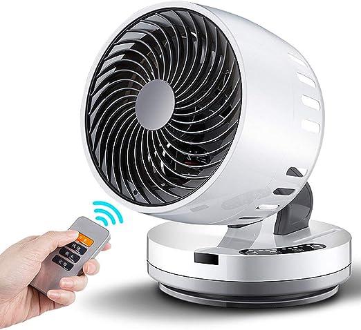Ventilador De Piso - Ventilador De Circulación De Aire De 220 ...